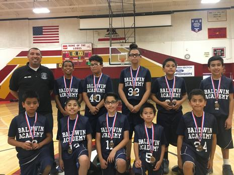 4th and 5th Grade Basketball Team